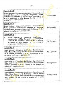 அரசு வேலைக்கு தகுதியில்லை என்று தமிழக அரசால் அறிவிக்கப்பட்டுள்ள பல்கலைக்கழகங்களின் பட்டப்படிப்புகளின் விவரப்பட்டியல்