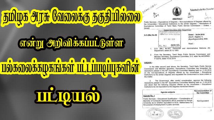 not equvalent degrees in tamilnadu தமிழ்நாடு அரசு வேலைக்கு தகுதியில்லாத பட்டப்படிப்புகள்